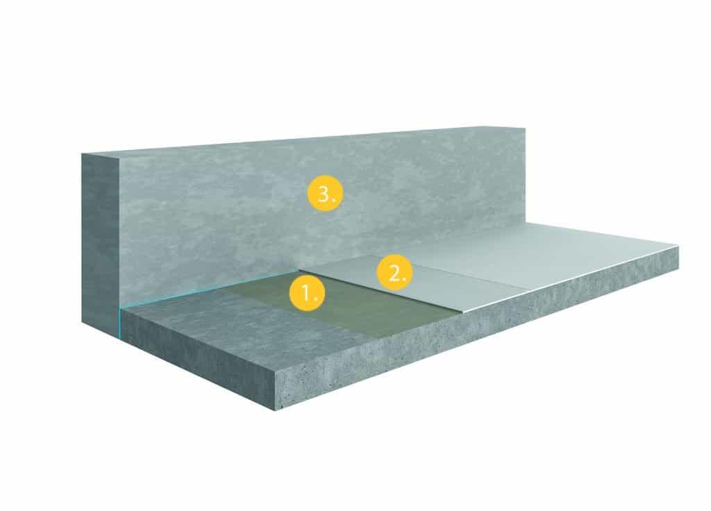 lattioiden ja seinien tasoitukset bestlevel. Black Bedroom Furniture Sets. Home Design Ideas